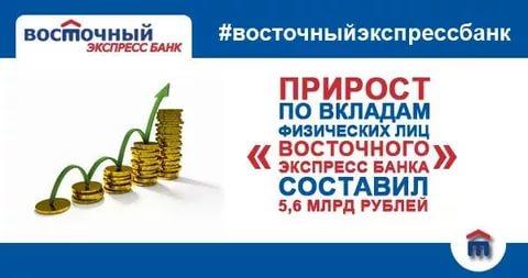 Всё иск к российскому кредиту сайт